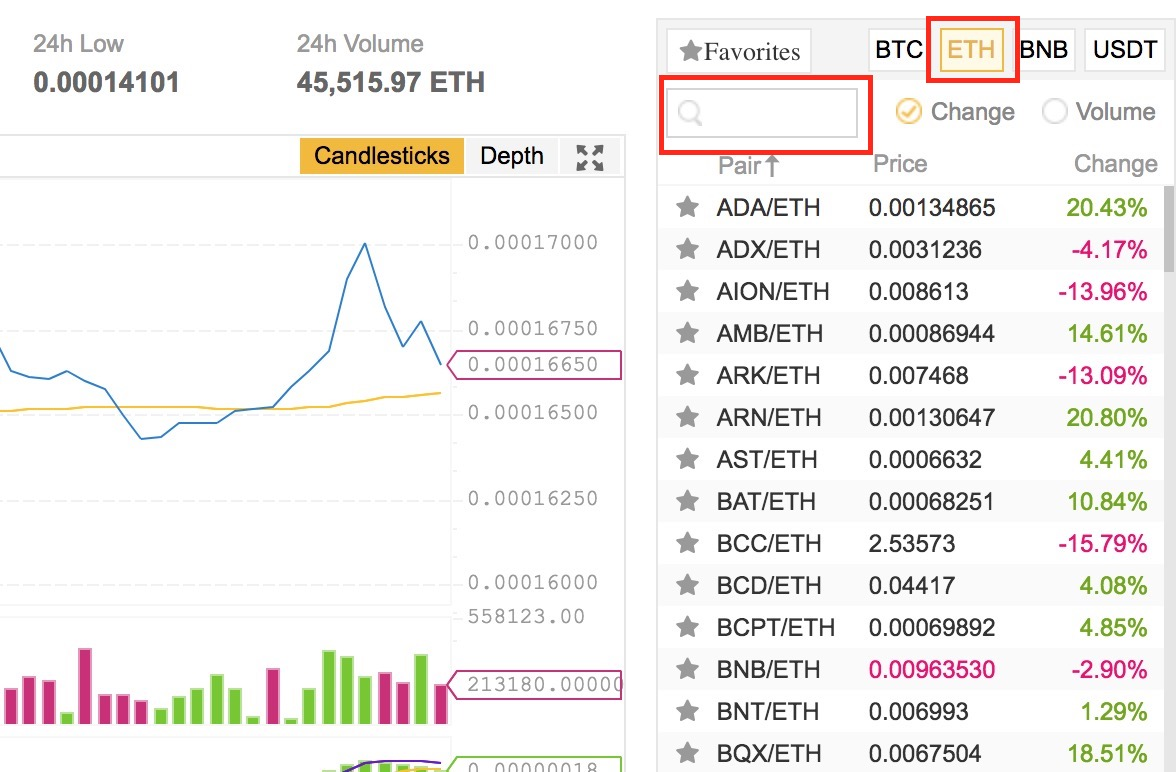 buy altcoin in binance using ethereum